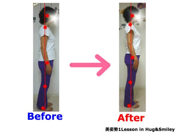 二子玉川のピラティス&小顔・美脚整体 | Hug&Smiley ビフォーアフター24
