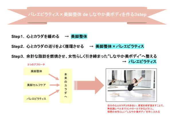 二子玉川のピラティス&小顔・美脚整体 | Hug&Smiley 3step